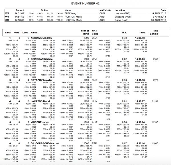 mile-men-final-world-juniors