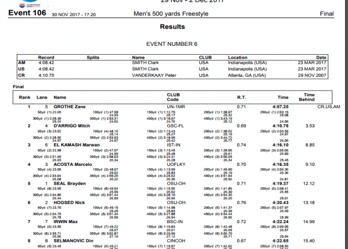 500-free-nationals