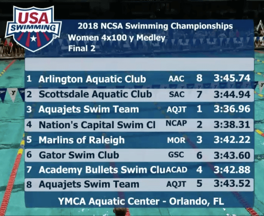 ncsa-2018-final-2-400-medley-relay-girls