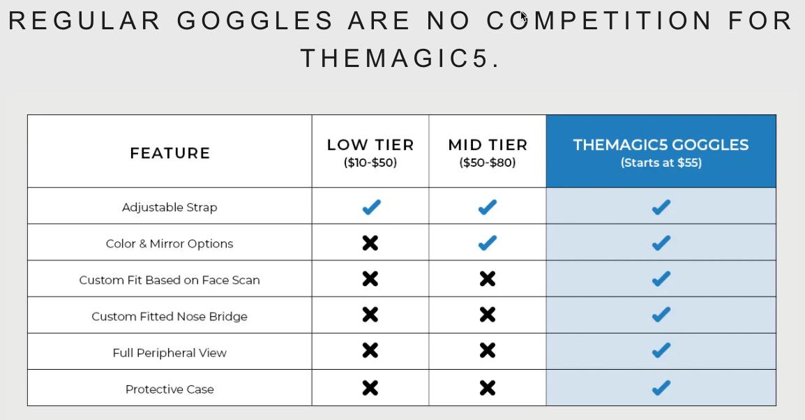 THEMAGIC5 Goggles