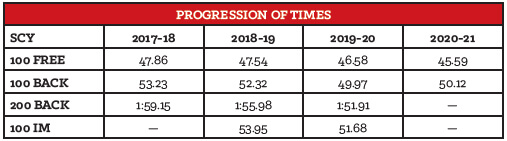 Swimming World August 2021 - How They Train - Miles Simon - Times CHart