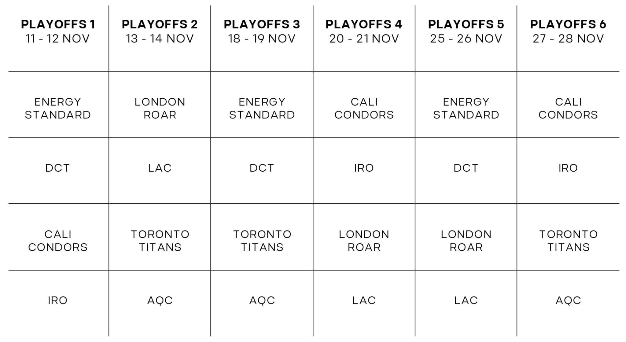 ISL playoff schedule